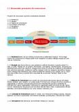 Elemente de Baza ale Comunicarii de Afaceri