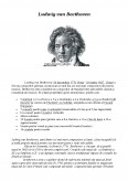 Imagine document Ludwig van Beethoven