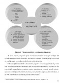 Imagine document Alimentatia nutritiva