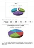 Analiza Structurii si Dinamicii Cheltuielilor Publice din Bugetul de Stat a Romaniei