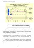 Caracteristicile managementului de risc al ratei dobanzii