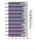 Aspecte privind integrarea diferitelor soiuri de mar in cadrul ecosistemului pomicol
