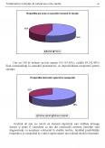 Cancerul colo - rectal, tratament complex