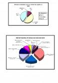 Studiu privind analiza comparativa a burselor de valori