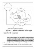 Interventia asistententului social in dezvoltarea personalitatii copilului institutionalizat