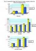 Imagine document Studiu de caz privind determinarea nivelului de poluare chimica