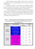 Studiu de diagnosticare in Astmul Bronsic
