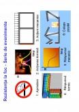 Imagine document Analiza structurala la actiunea focului - Principii de calcul