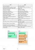 Laborator Proiectarea si Managementul Sistemelor de Calcul