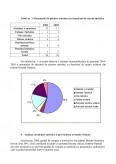 Valorificarea Potentialului Turistic al Judetului Bistrita-Nasaud