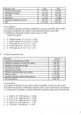 Grile Finante Publice si Fiscalitate