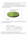 Situatiile Financiare - Premisa in Evaluarea Intreprinderii