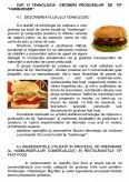 Produse Tip Fast Food