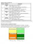 Analiza Economico-Financiara a Intreprinderilor de Turism