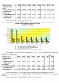 Analiza Cost Profit