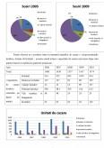 Valorificarea Potentialului Turistic al Judetului Gorj