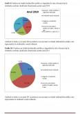 Analiza Structurii si Dinamicii Cheltuielilor Publice din Bugetul de Stat al Romaniei