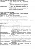 Imagine document Produsele acidolactice