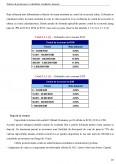 Imagine document Analiza tehnicilor de promovare a vanzarilor cardurilor pe exemplul bancii Citibank Romania