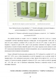 Imagine document Contabilitatea impozitelor si analiza tensiunii sistemului fiscal